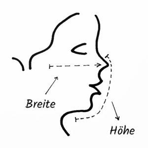Schematische Zeichnung zum Ausmessen der richtigen Maskengröße